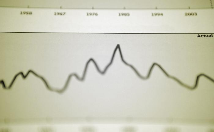 Grafic economic.