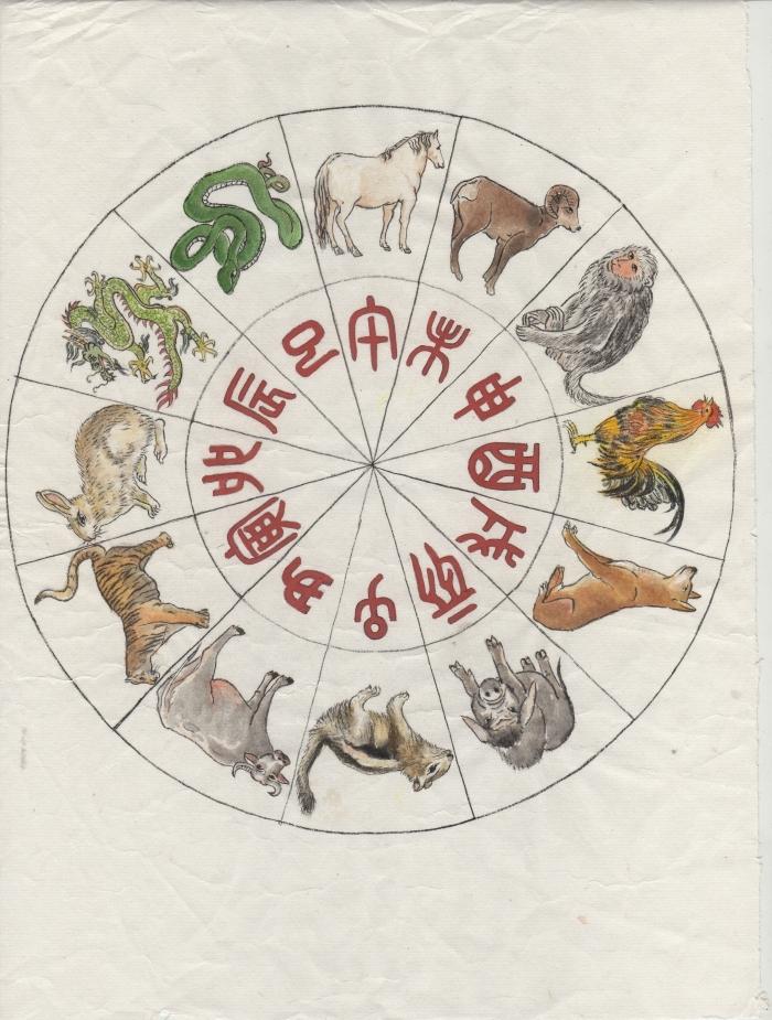 Cele 12 animale ale zodiacului chinezesc