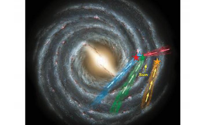 Calea Lactee cu stele de hiper viteză, designJulie Turner, Vanderbilt University
