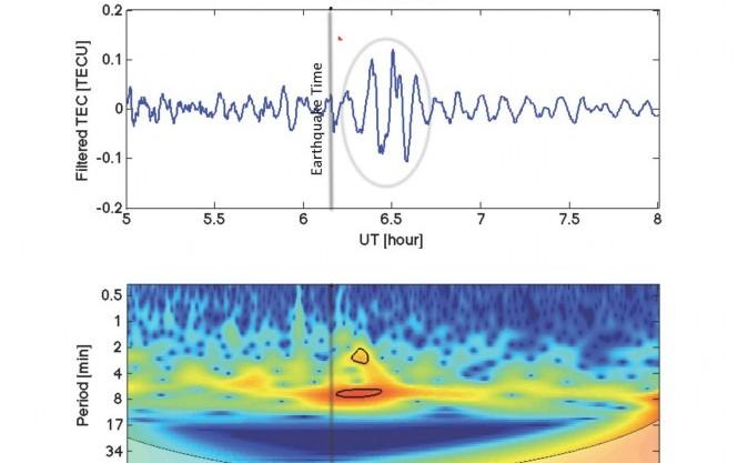 Datele GPS arată cum puternicul cutremur de pământ din 25 aprilie din Nepal a tulburat atmosfera superioară a Pământului.