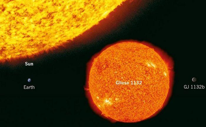 În dreapta, exoplaneta GJ 1132b.