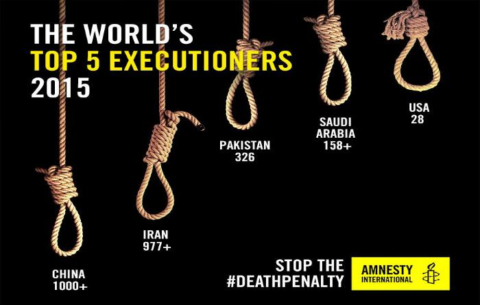 Ţările care au executat condamnaţi la morte în 2015