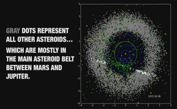 O imagine care reprezintă datele obţinute de NEOWISE