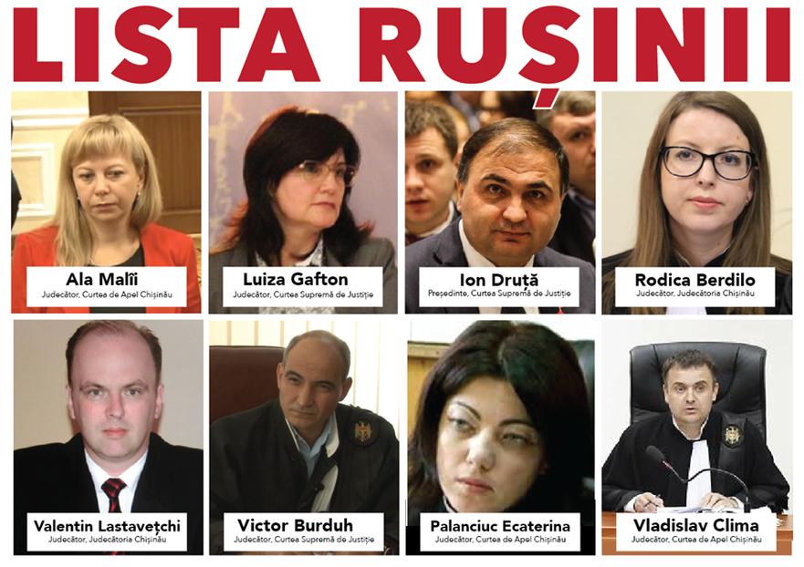 Lista judecătorilor implicaţi în anularea alegerilor din Chişinău întocmită de PAS