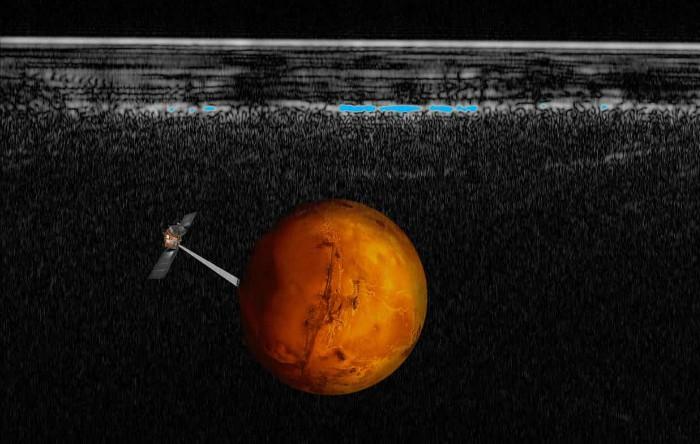 Reprezentare artistică a navei  spaţiale Mars Express care sondează emisfera sudică a  planetei Marte