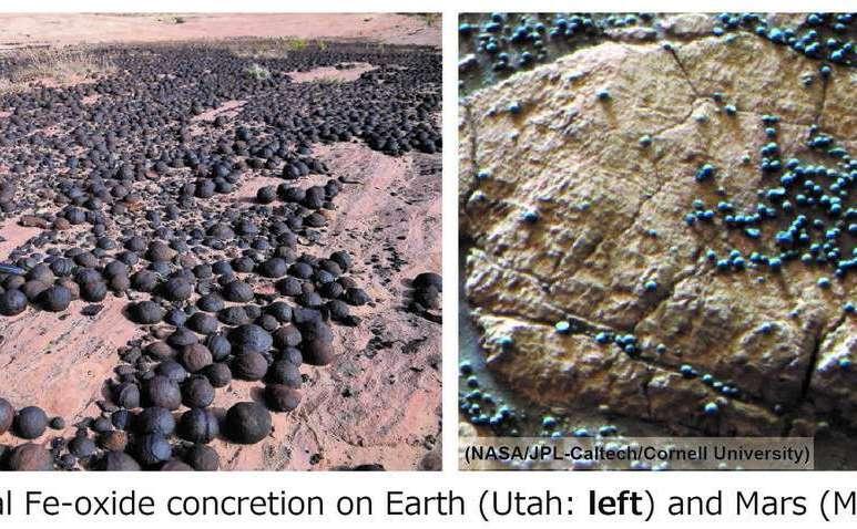 Concreţiuni sferice de fier pe Pământ, in Utah (stanga) şi pe Marte.