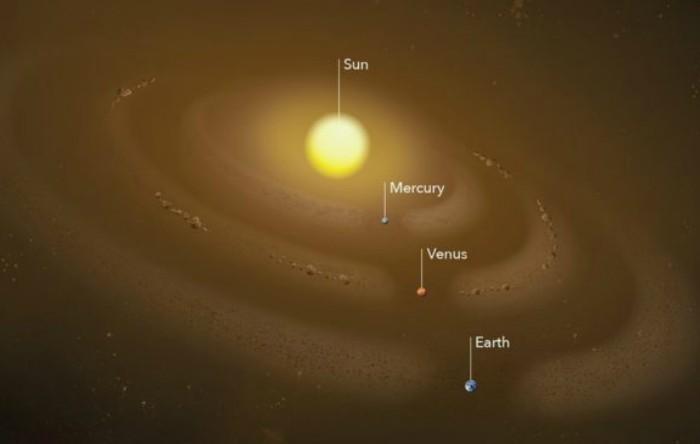 În această imagine mai multe inele de praf înconjoară Soarele