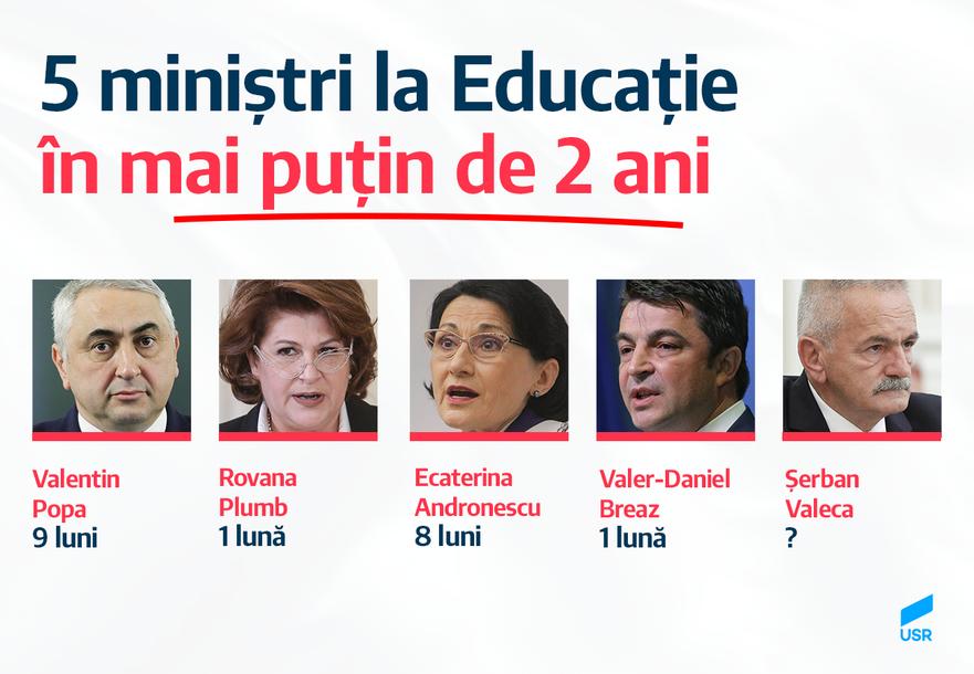 Cei cinci ministri PSD in mai putin de 2 ani de guvernare