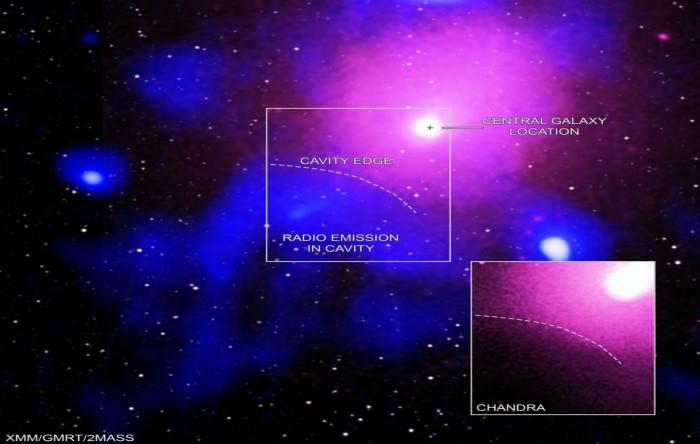 Această erupţie extrem de puternică a avut loc în super-roiul de galaxii Ophiuchus