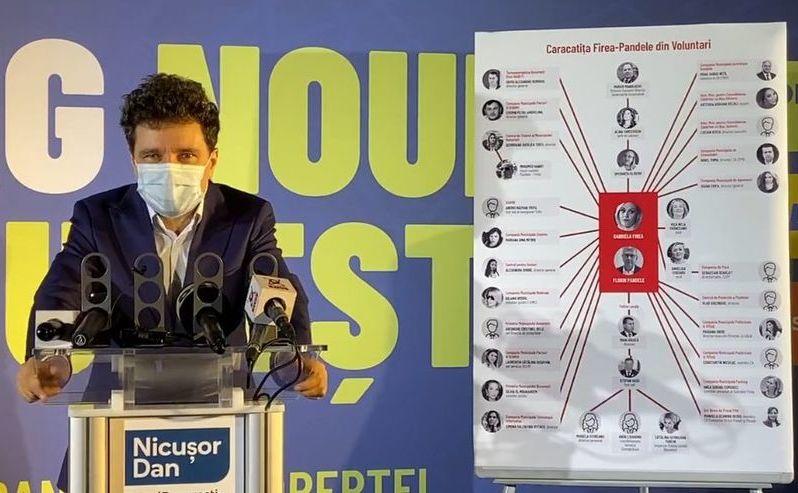 Nicuşor Dan în timpul unei conferinţe de presă susţinută în Bucureşti, 16 septembrie 2020